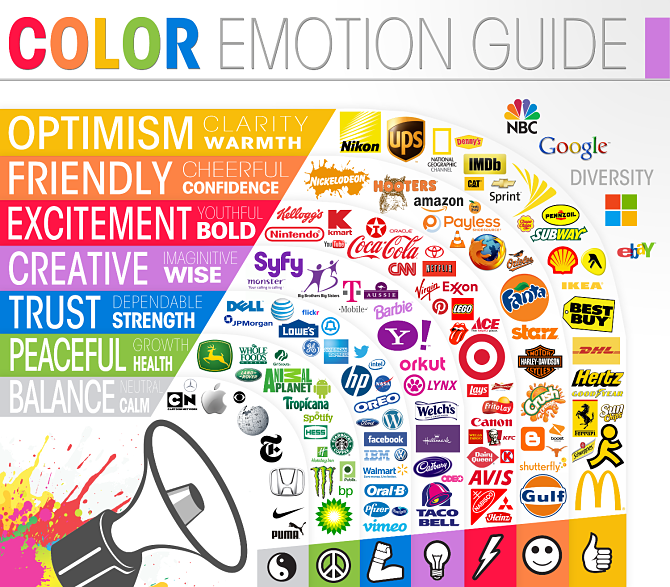 The Psychology of Colors in Marketing and Branding - Color Psychology