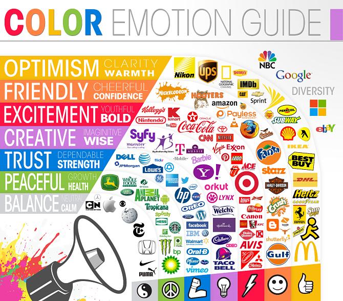 Color Psychology Logo Marketing