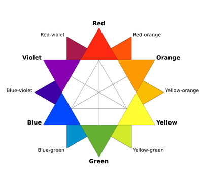 Human Aura Colors and Meanings - Color Psychology