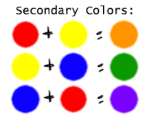 Secondary Colors Are Achieved Specifically Using Equal Parts Of Primary As Well Meaning You Must Have Just Much One