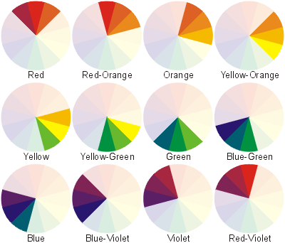 Analogous Colors Definition Examples And Schemes Color Psychology